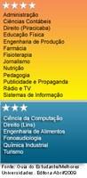 Unimep: 19 cursos ranqueados, 13 deles com 4 estrelas