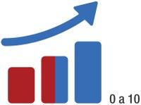 Unimep altera processo de avaliação discente com notas de 0 a 10