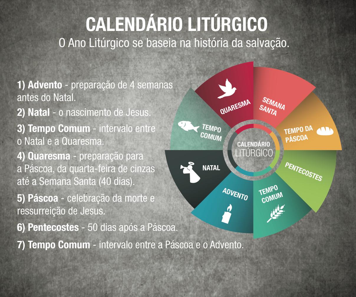 Pastoral - Calendário Litúrgico